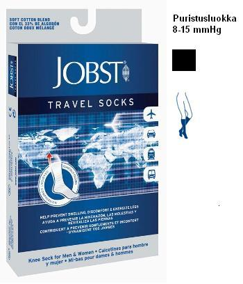 Travel Socks